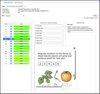 Screenshot of a Class Diagnostics by Question report in FOSSmap.