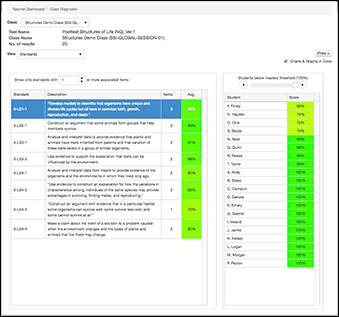 Screenshot of a Class Diagnostics by Standard report in FOSSmap.