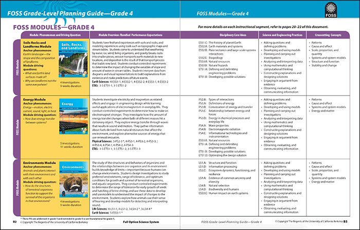 Grade 4 Grade-Level Planning Guide year-long view of instruction