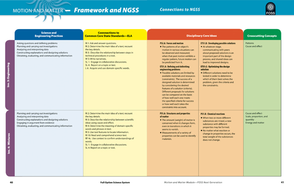 Pages from Framework and NGSS chapter (pages 40-41)