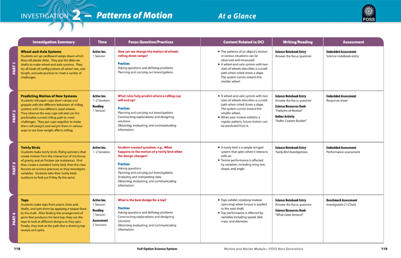 The At a Glance chart (pages 118-119)