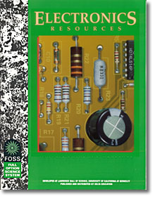 Science Resources Book - Each