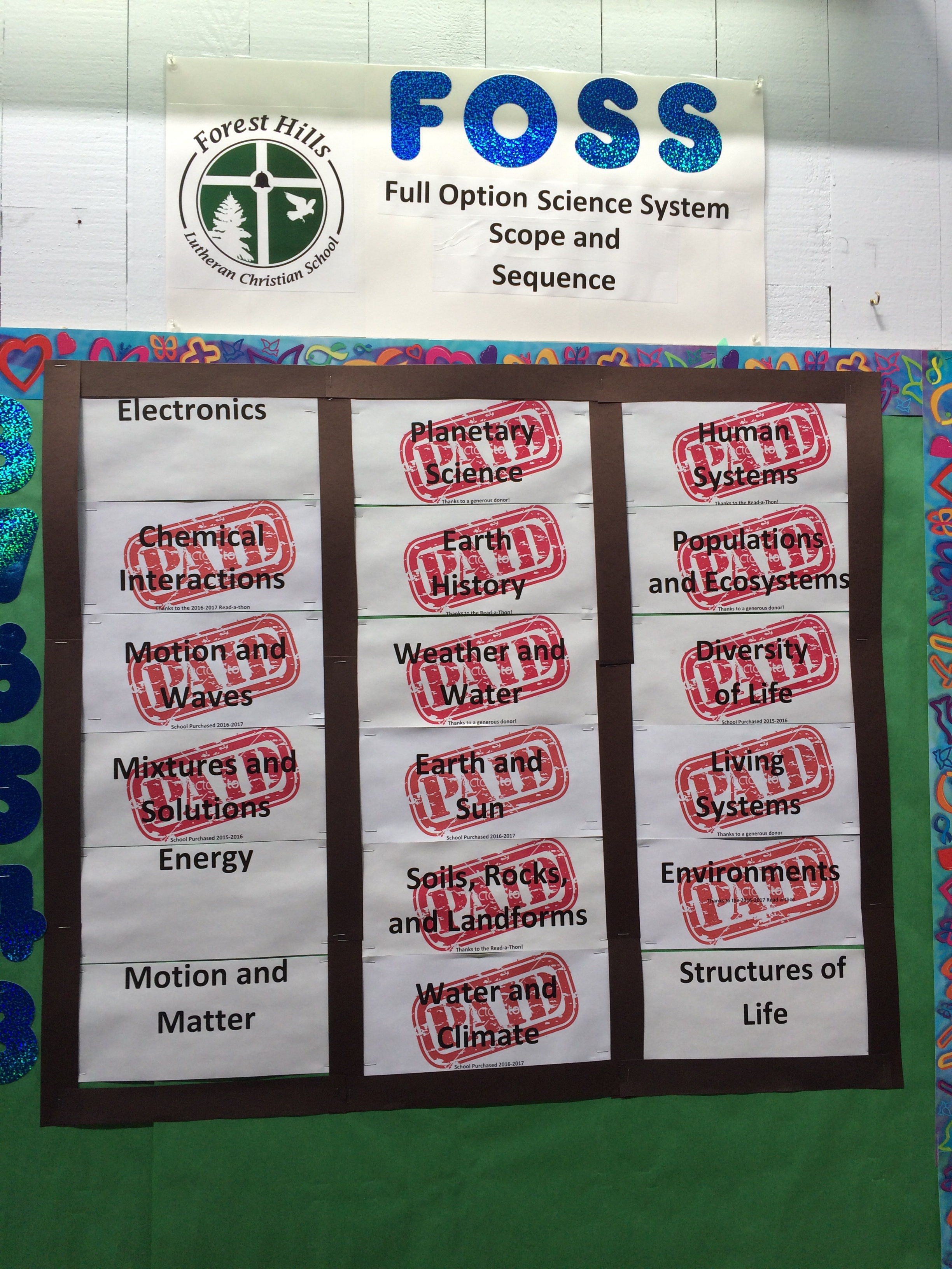 Forest Hills bulletin board keeps track of new FOSS modules purchased